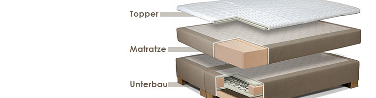 boxspringbetten ratgeber. Black Bedroom Furniture Sets. Home Design Ideas
