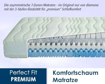 Diamona Perfect Fit PREMIUM Kaltschaum-Matratzen Artikelbild 3